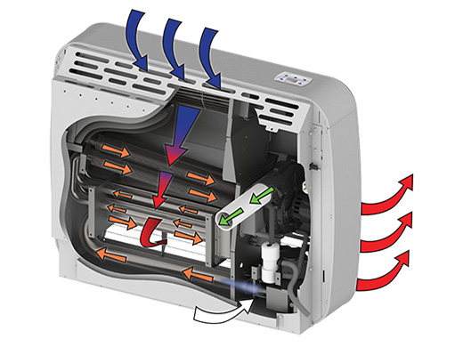 Ultrasaver90plus Empire Heating Systems